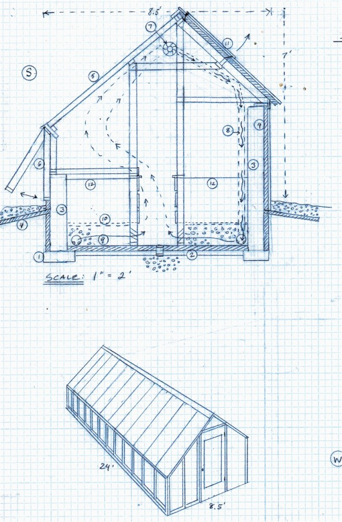 Solviva design for energy-selfsufficient year-round walk-in coldframe